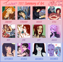 2012 Summary of Art by Tsukahime