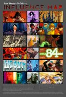 New Influence Map 2015 by juanbauty