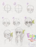 ---Tutorial: Anime Face--- by EmosiPnF