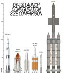 DY-100 (in launch configuration) Size Comparison by VSFX
