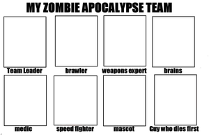 Your Anime Zombie Apocalypse Team by N0-oB213