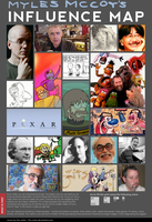 Influence Map by 2ndLtHavoc