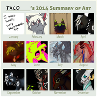2014 Summary of Art by CosmicTacos