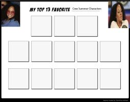 My Top 13 Favorite Cree Summer Characters - blank by Toongirl18