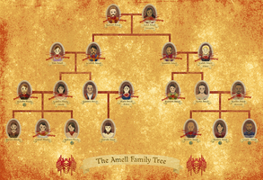Amell Family Tree by TheDalishRanger