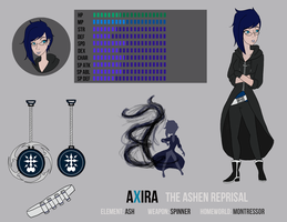 Axira Sheet by ImperialViciousness