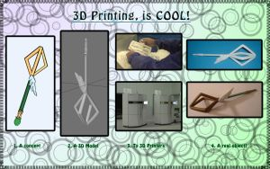 3D Printing by silverbeam