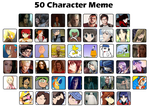 Favorite Characters As of Mid 2015 by Chibifangirl01