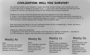 Civilization Test: Will You Survive? by BudCharles