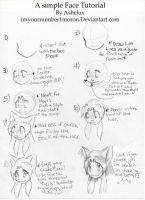 Drawing Tutorial: Simple Face by ImYourNumber1Moron