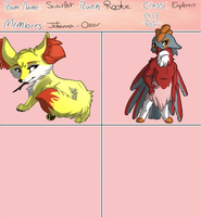 Team Scarlet - PMD by Phoenix-Brul-Plum