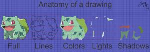Anatomy of a drawing or vector - Bulbasaur by Crishark