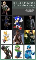 Top 10 Male Video Game Characters Meme by dragonheart07