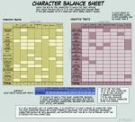 Darkwing Balance Sheet by ToonQueen