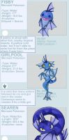 Fisby, Girlpool Searen fakemon by byona