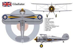 Gladiator GB 73 Sqn 3-View by WS-Clave