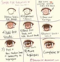 SAI simple eye tutorial by GreenTea-Ice