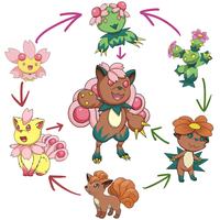 Grass-fire Hexafusion by verachime