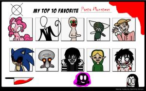 Top 10 Favorite Pasta Monsters by Reitanna-Seishin