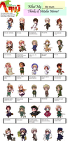 What my mom thinks of (ships in) Hetalia. by SouthParkFirefly