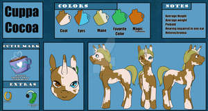Cuppa Cocoa Reference by Nissatron5000
