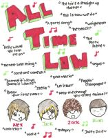 All Time Low Poster 2 by JojoMnstr