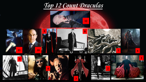 Top 12 Count Draculas by JJHatter