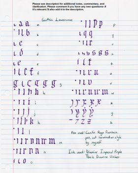 Gothic Lowercase Calligraphy Tutorial by bizmiard