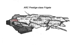Contention: ARC Prestige-class Frigate by Malcontent1692