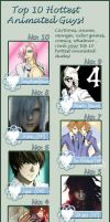 Top 10 Hottest Male Characters by summersets