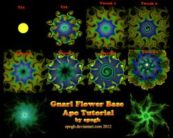 Gnarl Flower Apo Tutorial (quick 2tx base) by Epogh