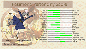 [Meme] Personality Scale - Tobu Baneboo by Balance-Song
