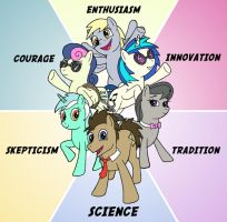 Elements of Discovery by JohnRaptor