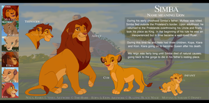 Dusk And Dawn Canon Reference Sheet: Simba by The-Hare