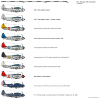 TBD Devastators - FD Scale by ColosseumSB