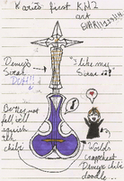 Sitar and its Demyx by Elementalist-1