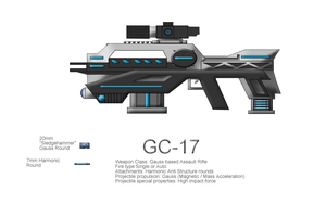 GC-17 Gauss Carbine by CommandoN