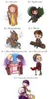 Merlin chibi summary - S1b by ykx