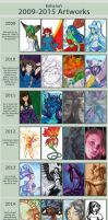 7 years in one image by Kiki-Tayler