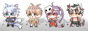 Kemonomimi boys adopt 03 closed by pposong