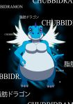 Commission: Chubbidramon by All0412
