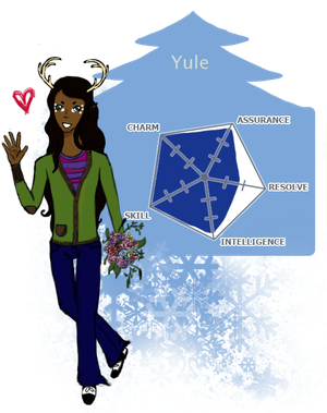 Yule's Reference
