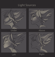 Light Sources Meme by StickFigureQueen