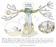 We are all visitors Mind Map by Creativeinspiration