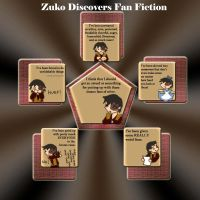 Zuko Discovers FanFiction by FlirtingWithInsanity