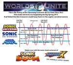 My Theory of Worlds Unite (Sonic-MegaMan 2) by Big-Al-Son86