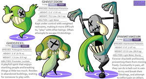 Oh hay I maed a Fakemon by MichaelJLarson