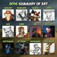Summary of Art (2016) by Temiree
