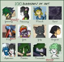 2010 Art Summary by OrionStorm