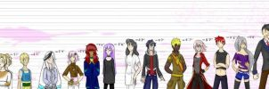 Height Chart - HSoD by ForceManner